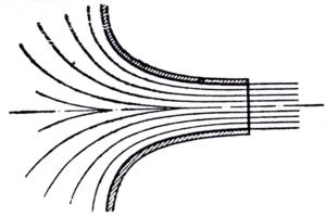 Коноидальный насадок в разрезе