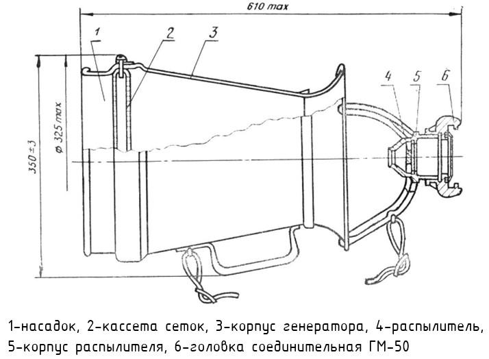 Конструкция ГПС-600
