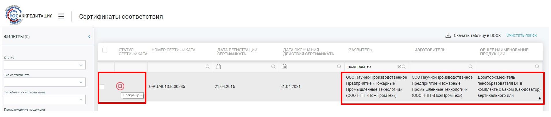 Прекращенный сертификат НПП Пожпромтех