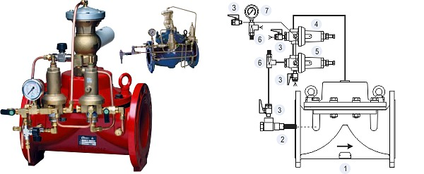 Клапан для защиты от гидроудара