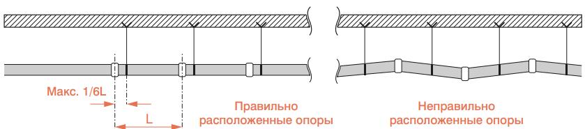 Опоры трубопроводов с применением грувлоков