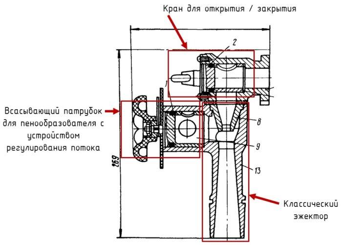 Основные элементы смесителя ПС-5
