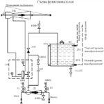 Схема функциональная модуль дозирования пенообразователя МД
