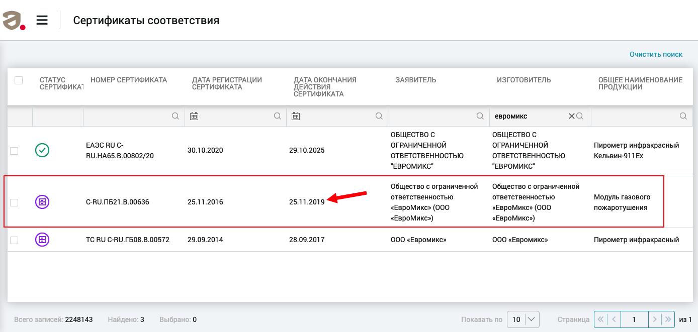 Росаккредитация сертификат соответствия Евромикс